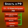 Органы власти в Дмитрове